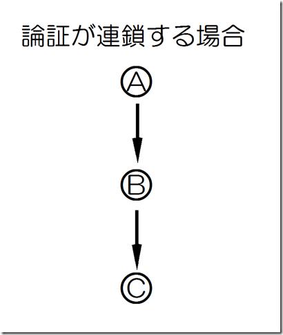ronshozu2