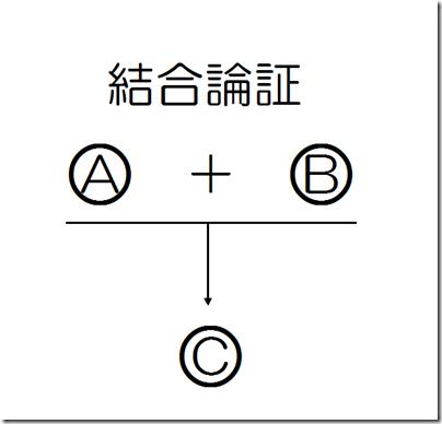 ronshozu3
