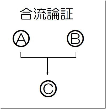 ronshozu4
