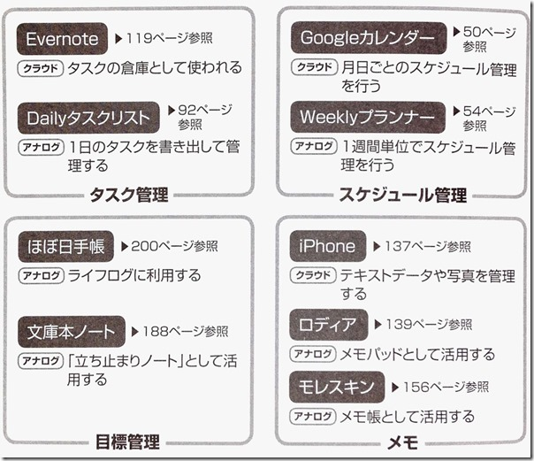 Evernote Snapshot 20140813 153442