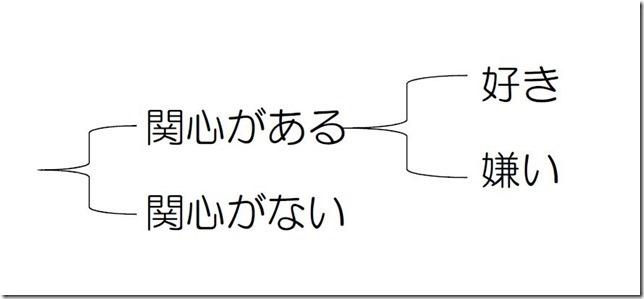 sukikirai