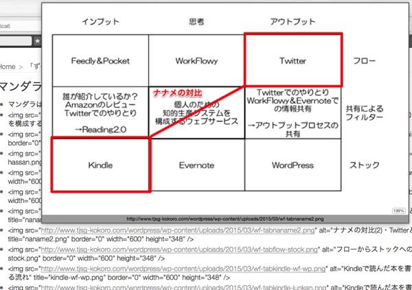 画像表示の例。WorkFlowyで画像確認ができる。