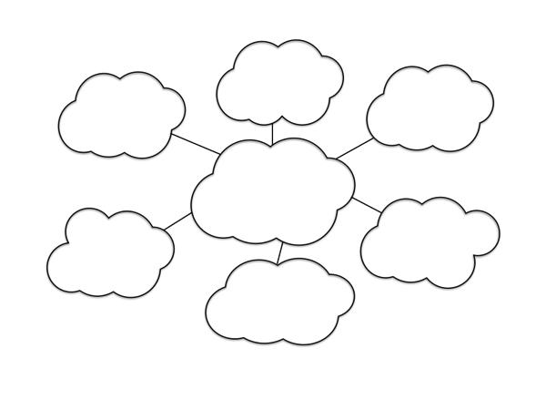 中心の雲と、回りの雲を、線でつなぐ。