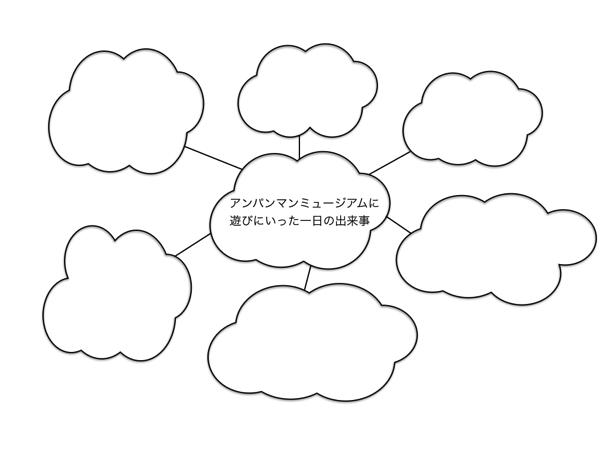 実例1:中心の雲に、テーマを書く