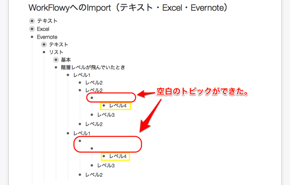 階層レベルを維持するために、WorkFlowyは、自動的に、空白トピックを作る。