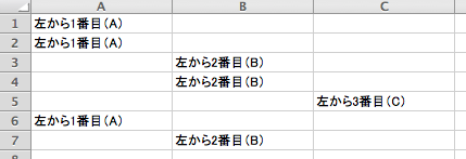 Excelファイルは、どのように、WorkFlowyの段差になるか。