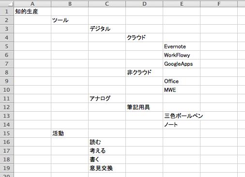 エクセルファイルの例。