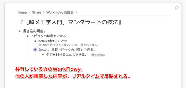 共有している方のWorkFlowy。他の人の編集が、すぐに反映される。
