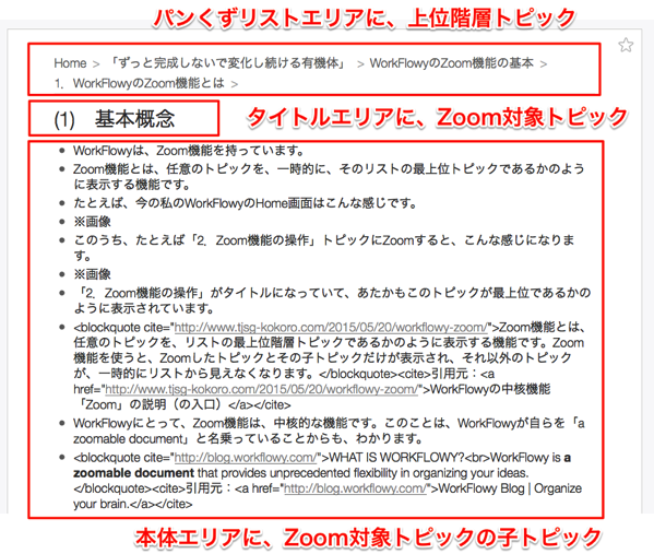 zoom画面の構成